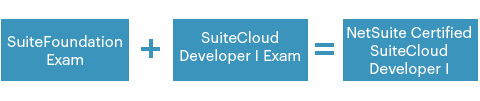 SuiteCloud Developer I Exam Process